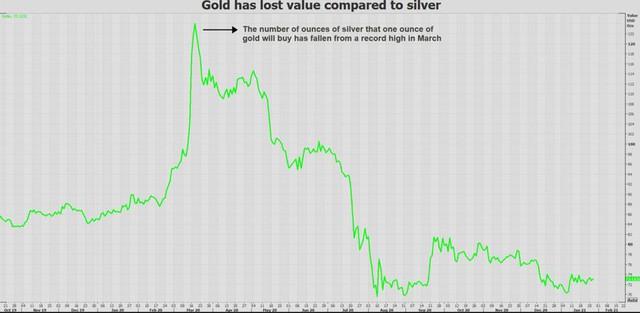 Thị trường tài chính vẫn dễ bị tổn thương và vàng tiếp tục là liều thuốc giải độc hoàn hảo? - Ảnh 4.