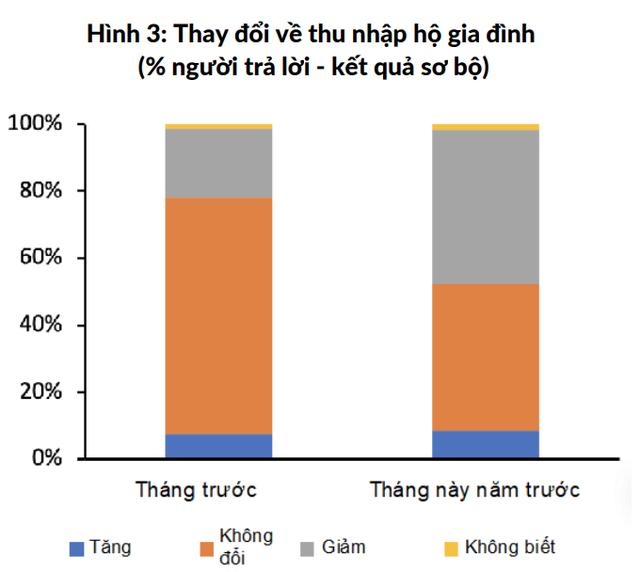 Ngân hàng Thế giới lý giải nguyên nhân sản xuất công nghiệp Việt Nam tháng 1 tăng cao hơn trước đại dịch - Ảnh 3.