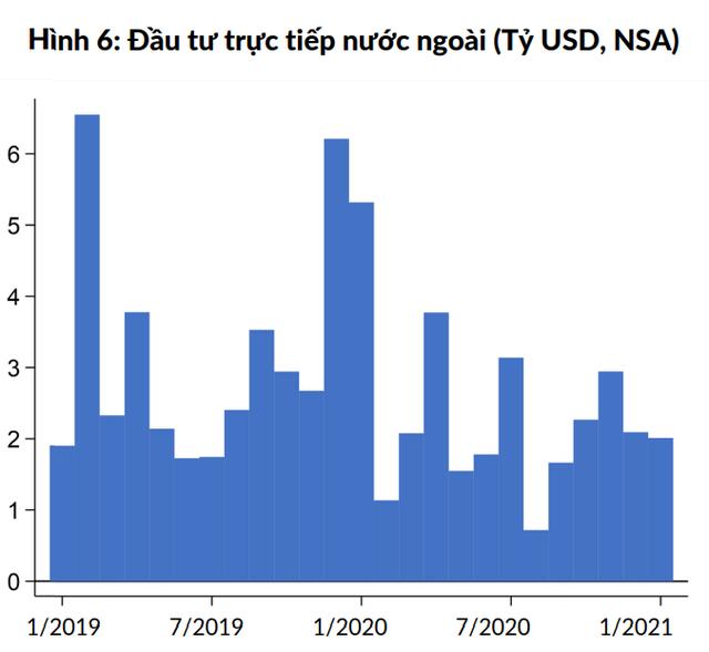 Ngân hàng Thế giới lý giải nguyên nhân sản xuất công nghiệp Việt Nam tháng 1 tăng cao hơn trước đại dịch - Ảnh 4.