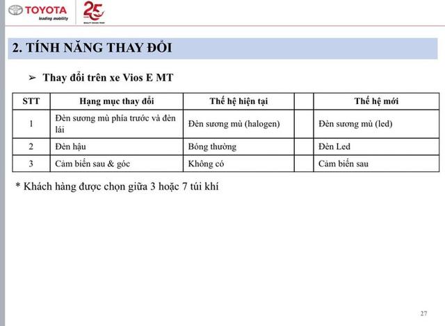 Lộ thông số Toyota Vios 2021 sắp bán tại Việt Nam: Bản GR-S thiếu nhiều trang bị, giá cao nhất hơn 600 triệu đồng - Ảnh 1.