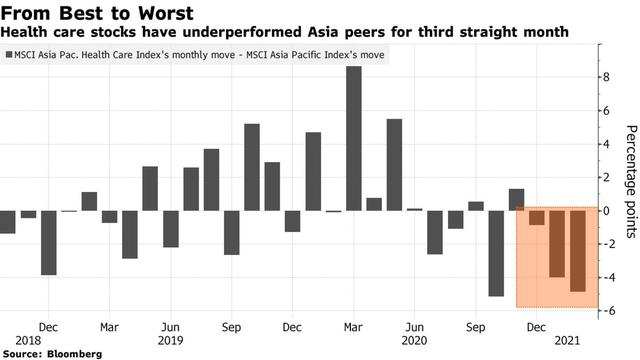 Niềm vui ngắn chẳng tày gang: Cổ phiếu hot nhất năm 2020 bỗng trở thành kẻ thua cuộc thảm hại trong năm 2021 - Ảnh 1.