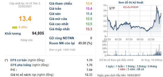 Cơ điện lạnh REE lại đăng ký bán 12 triệu cổ phần tại Nhiệt điện Quảng Ninh - Ảnh 1.
