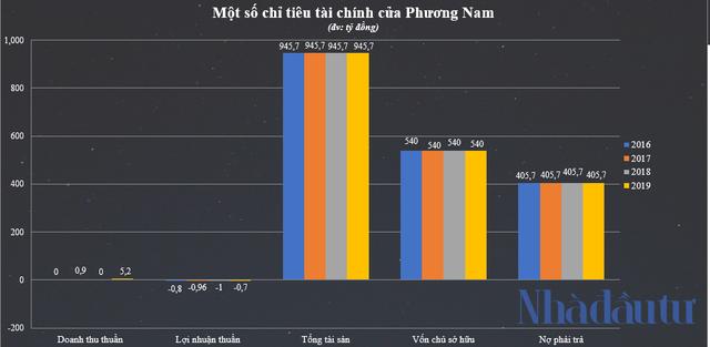 Đại gia Nguyễn Cao Trí bất ngờ lộ diện tại siêu dự án 25.000 tỷ Sài Gòn - Đại Ninh - Ảnh 1.