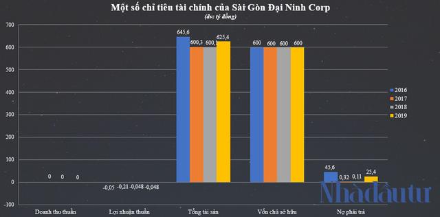 Đại gia Nguyễn Cao Trí bất ngờ lộ diện tại siêu dự án 25.000 tỷ Sài Gòn - Đại Ninh - Ảnh 2.