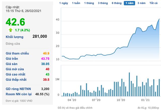 Hợp tác chiến lược, Tập đoàn Đèo Cả và Tập đoàn Hưng Thịnh muốn đầu tư cao tốc Tân Phú - Bảo Lộc hơn 19.000 tỷ đồng - Ảnh 2.