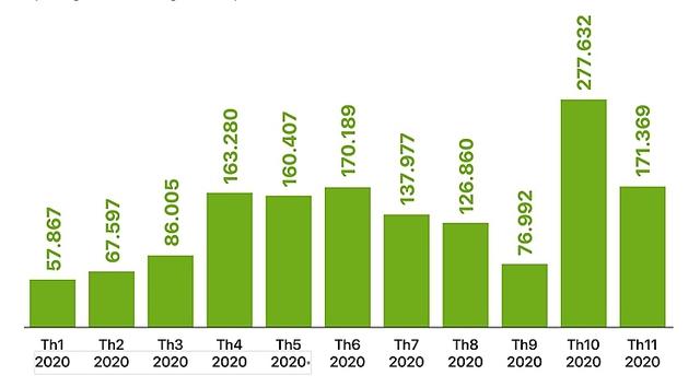 Nhìn lại bức tranh ngành mía đường Việt Nam năm 2020 và triển vọng 2021 - Ảnh 2.