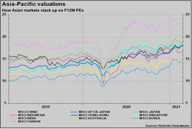 USD cùng trái phiếu bật tăng; các tài sản rủi ro lao dốc, dẫn đầu là Bitcoin - Ảnh 3.