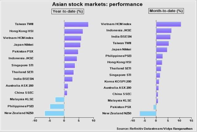 USD cùng trái phiếu bật tăng; các tài sản rủi ro lao dốc, dẫn đầu là Bitcoin - Ảnh 4.