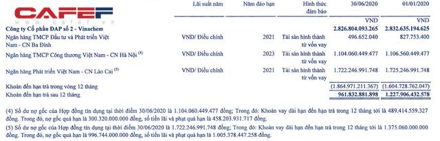 Bị phong toả một loạt tài sản, Vinachem muốn chuyển nhượng vốn tại Dự án Muối mỏ Lào - Ảnh 4.