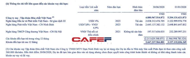 Bị phong toả một loạt tài sản, Vinachem muốn chuyển nhượng vốn tại Dự án Muối mỏ Lào - Ảnh 3.