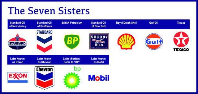 2 gã khổng lồ dầu khí Chevron và ExxonMobil đang tính chuyện sáp nhập: Tìm lại hào quang 100 năm trước của Standard Oil? - Ảnh 2.