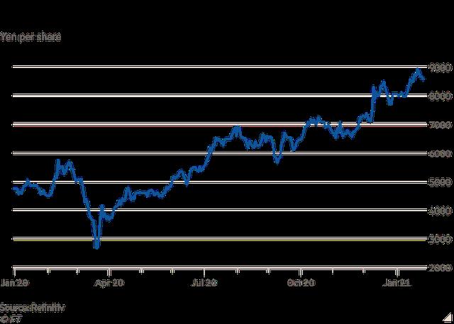 Từng là tâm điểm chỉ trích của nhà đầu tư, Quỹ Vision của Masayoshi Son đã hồi phục ngoạn mục với khoản lãi 5 tỷ USD như thế nào? - Ảnh 1.