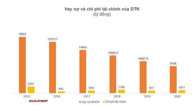 Vinacomin Power (DTK): Quý 4 lãi 108 tỷ đồng giảm 50% so với cùng kỳ - Ảnh 2.