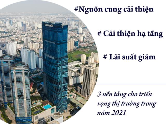 Nhiều chỉ dấu tích cực cho thị trường bất động sản năm 2021 - Ảnh 3.