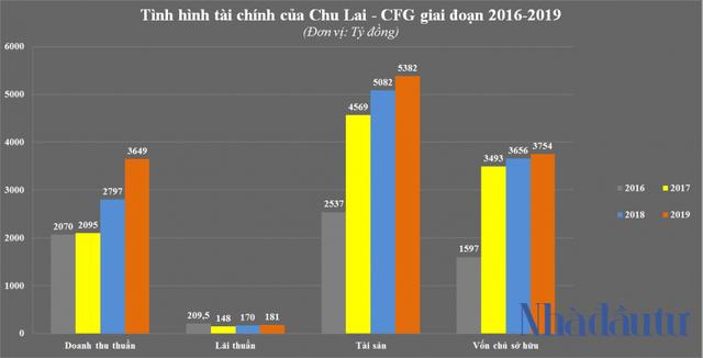 Mạnh như Phương Đông - chủ đầu tư dự án lấn biển 16.000m2 bị phạt ở Vân Đồn - Ảnh 6.
