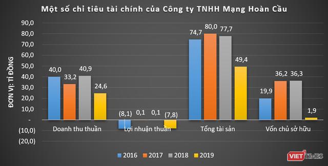 Khéo 'lướt sóng' dự án điện mặt trời như Nam Việt Energy  - Ảnh 1.
