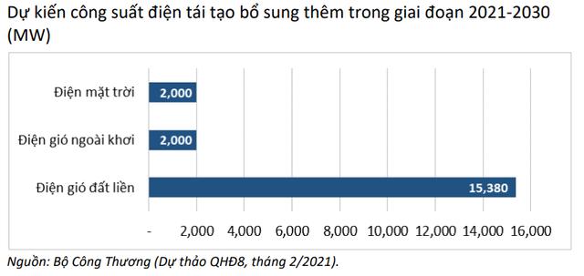 IEEFA: Quy hoạch Điện VIII vẫn quá chú trọng nhiệt điện than và điện khí - Ảnh 3.