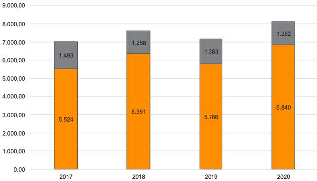 VNDirect: Gia tăng sở hữu tại Tường An và Vocarimex, Kido sẽ nắm 36% thị phần ngành dầu ăn trị giá cả tỷ USD - Ảnh 1.
