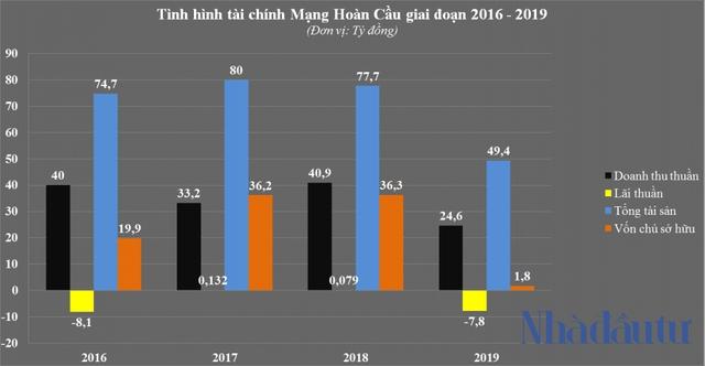 Lướt sóng loạt dự án nghìn tỷ, tiềm lực Nam Việt Green Energy ra sao? - Ảnh 3.