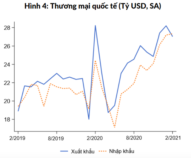 Ngân hàng Thế giới: Việt Nam cần chú ý đến việc triển khai vaccine Covid-19 trong phục hồi kinh tế - Ảnh 1.