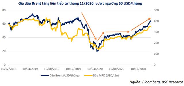 """BSC: """"Mảng LNG có thể là yếu tố giúp cổ phiếu GAS được định giá lại"""" - Ảnh 1."""