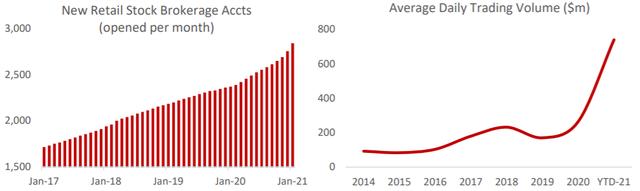"""VinaCapital: """"Hiện tượng nghẽn lệnh có phần tích cực, cho thấy sự quan tâm lớn của giới đầu tư tới thị trường chứng khoán"""" - Ảnh 2."""