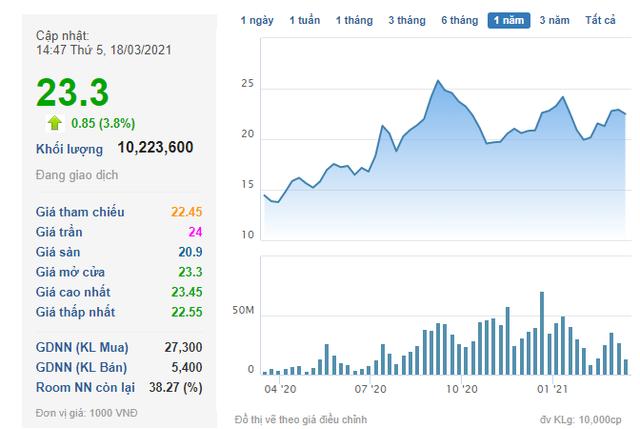 Gelex cấp 2.600 tỷ đồng vốn cho công ty thành viên để thực hiện các dự án điện gió - Ảnh 1.