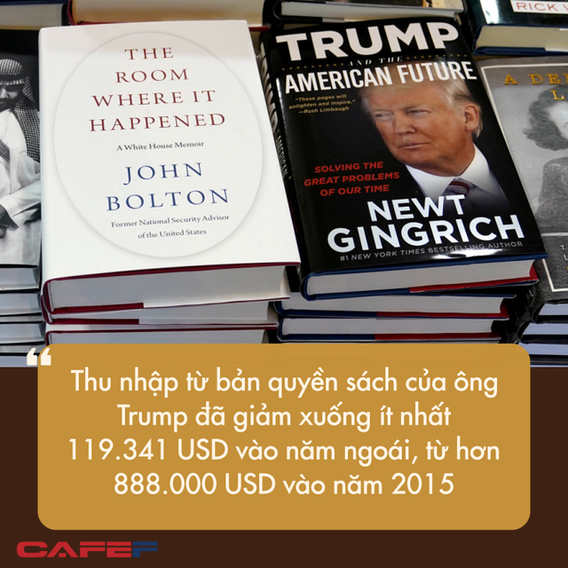Ông Trump sau khi rời Nhà Trắng: Đối diện với đế chế kinh doanh ngập nợ, nguồn thu từ những con gà đẻ trứng vàng một thời sụt giảm mạnh  - Ảnh 5.