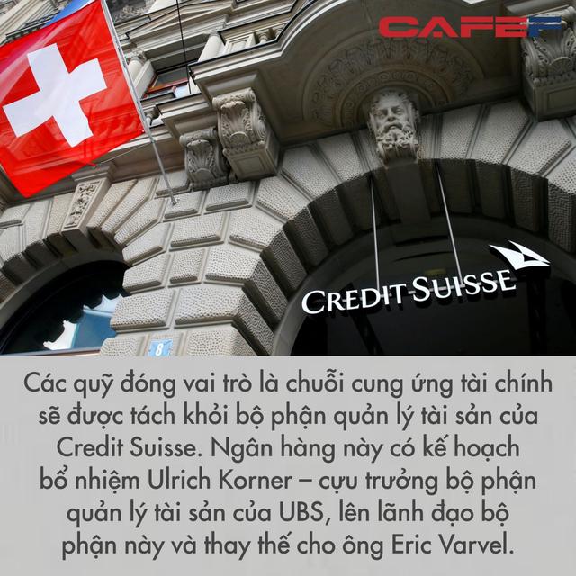Credit Suisse thông báo cải tổ hoạt động, hoãn trả thưởng cho nhân viên cấp cao sau bê bối gây chấn động của Greensill - Ảnh 1.