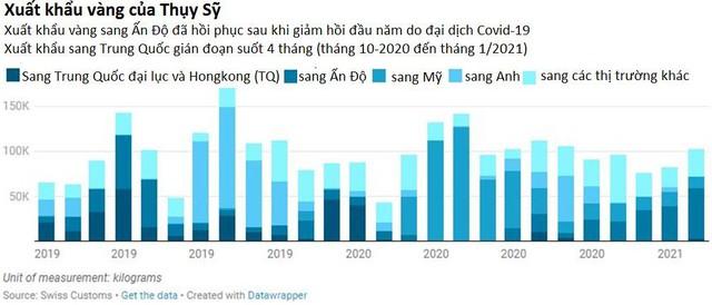 Nhu cầu vàng Châu Á bật tăng trở lại - Ảnh 1.