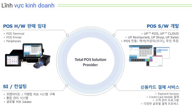 Hyojung Soft Tech chia cổ tức 200% năm 2020, khoản đầu tư của Everpia hoàn vốn chỉ sau 1 năm - Ảnh 1.