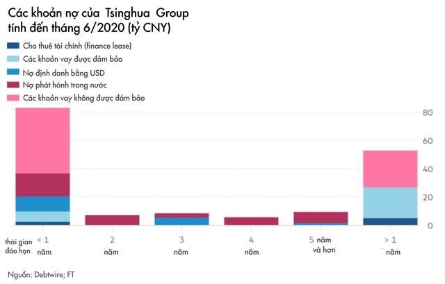 Tham vọng tự cường công nghệ của Trung Quốc gặp bão lớn: Công ty chip hàng đầu vỡ nợ, có thể bị đóng băng tài sản, ngành bán dẫn được tiết lộ không có lợi nhuận - Ảnh 1.