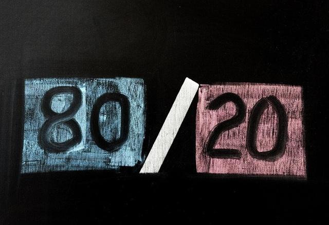 """""""Nguyên tắc 80/20"""" không phải lúc nào cũng đúng, lùi một bước bạn sẽ sững sờ với kết quả đạt được: Hóa ra nếu không phù hợp thì mọi thứ đều vô nghĩa! - Ảnh 1."""