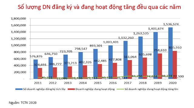 Chuyên gia CIEM lý giải nguyên nhân lần đầu tiên Việt Nam vào nhóm Chỉ số tự do kinh tế mức trung bình - Ảnh 1.