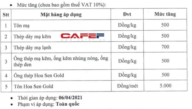 Hoa Sen, Nam Kim tăng giá tôn từ đầu tháng 4 - Ảnh 1.