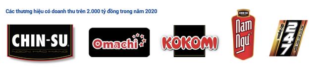 """Masan thu về 1 tỷ USD từ mì tôm, nước mắm, đồ uống trong năm 2020: Omachi và Kokomi """"phả hơi nóng"""" vào Hảo Hảo - Ảnh 3."""