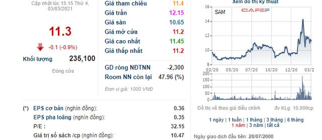 Thư ký HĐQT của SAM Holdings đã bán hết hơn 10 triệu cổ phiếu và quyền mua SAM - Ảnh 1.