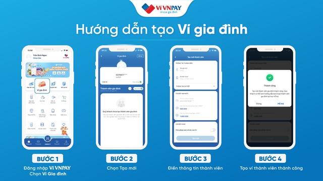 Ưu tiên tính năng gia đình, ví VNPAY có tạo bứt phá trên thị trường thanh toán điện tử? - Ảnh 2.