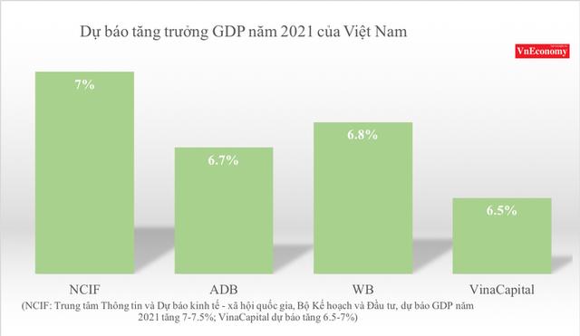 Việt Nam có thể tăng trưởng 6,5% nếu tận dụng tốt gói kích thích 1.900 tỷ USD của Mỹ - Ảnh 1.