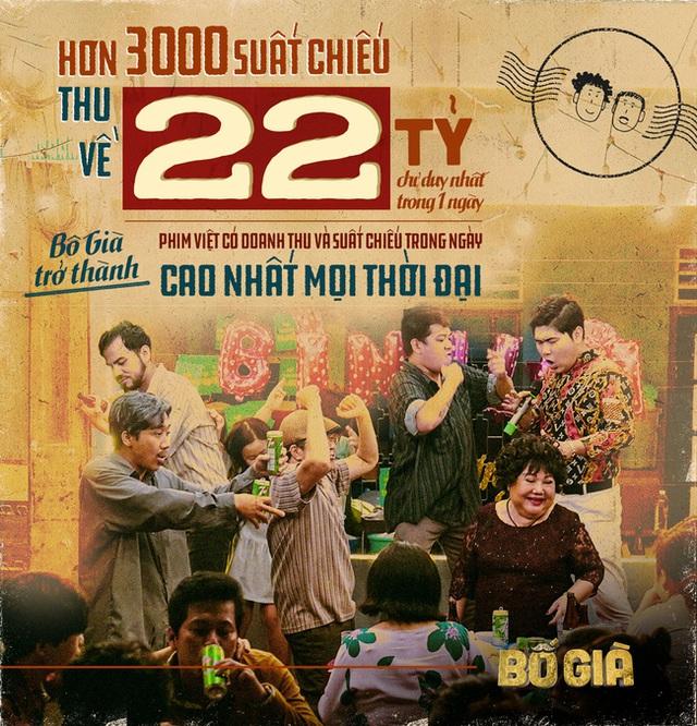 Bố Già của Trấn Thành thu 33 tỷ sau 2 ngày, phá vỡ mọi kỷ lục của phim Việt  - Ảnh 1.