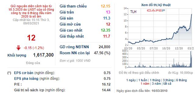 Cổ phiếu tăng nóng, người nhà lãnh đạo Thép Tiến Lên muốn bán lượng cổ phiếu trị giá 60 tỷ đồng để mua nhà - Ảnh 2.