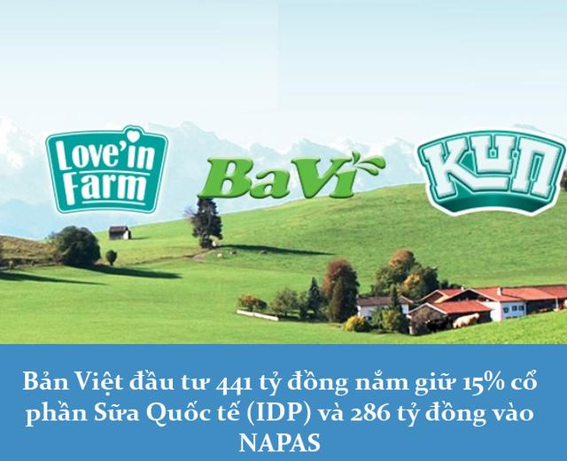 Phó TGĐ VCSC: Chứng khoán Bản Việt tự tin với kế hoạch năm 2021 - Ảnh 6.