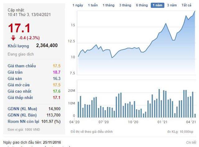 An Phát Holdings (APH) đăng ký mua thêm 38 triệu cổ phiếu AAA của Nhựa An Phát Xanh - Ảnh 1.