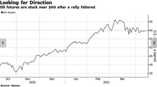 OPEC chuyển hướng lạc quan về triển vọng nhu cầu dầu mỏ - Ảnh 1.