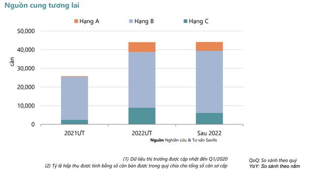 Nghịch lý căn hộ chung cư Hà Nội, giao dịch căn hộ giảm mạnh nhưng giá vẫn tăng cao - Ảnh 2.