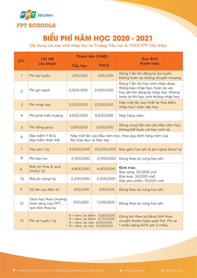 Hà Nội: Chỉ từ 2,5 triệu đồng/tháng, phụ huynh vẫn có nhiều lựa chọn cho con vào lớp 1 trường tư nổi tiếng, có nơi áp dụng cả chương trình song ngữ xịn xò của Oxford - Ảnh 3.