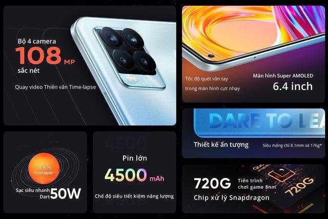 Trình làng điện thoại cao cấp với siêu camera đỉnh cao, realme gây ấn tượng trong thị trường di động tháng 4 - Ảnh 1.