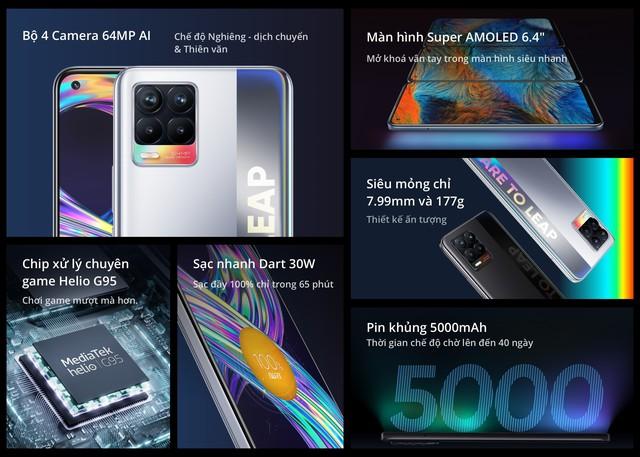 Trình làng điện thoại cao cấp với siêu camera đỉnh cao, realme gây ấn tượng trong thị trường di động tháng 4 - Ảnh 4.