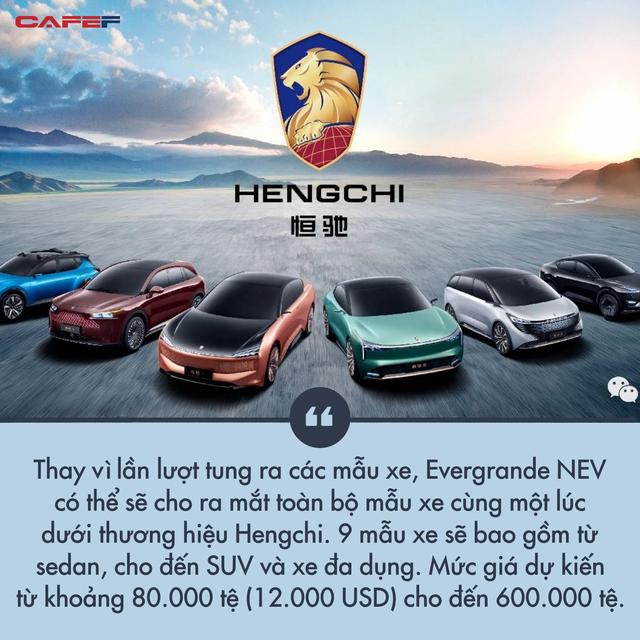 Nhà sản xuất ô tô điện kỳ lạ ở Trung Quốc: Nhân viên phải đạt KPI bán bất động sản, vốn hóa lớn hơn Ford và General Motors dù chưa bán được chiếc xe nào - Ảnh 6.