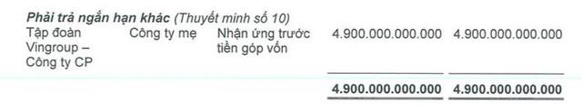 Quý 1, chủ sở hữu Triển lãm Giảng Võ (VEF) báo lãi 53 tỷ đồng cao gấp hơn 4 lần cùng kỳ  - Ảnh 1.